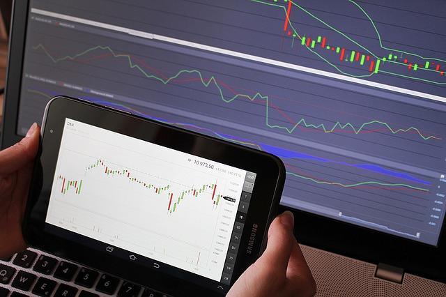 obchodování analýza