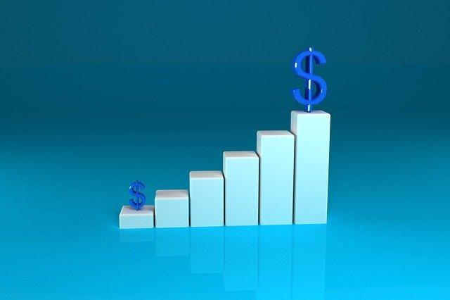 graf růstu financí
